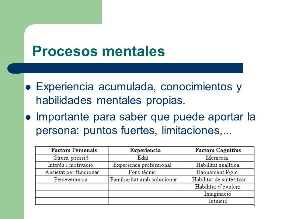 Procesos mentales Experiencia acumulada, conocimientos y habilidades mentales propias.