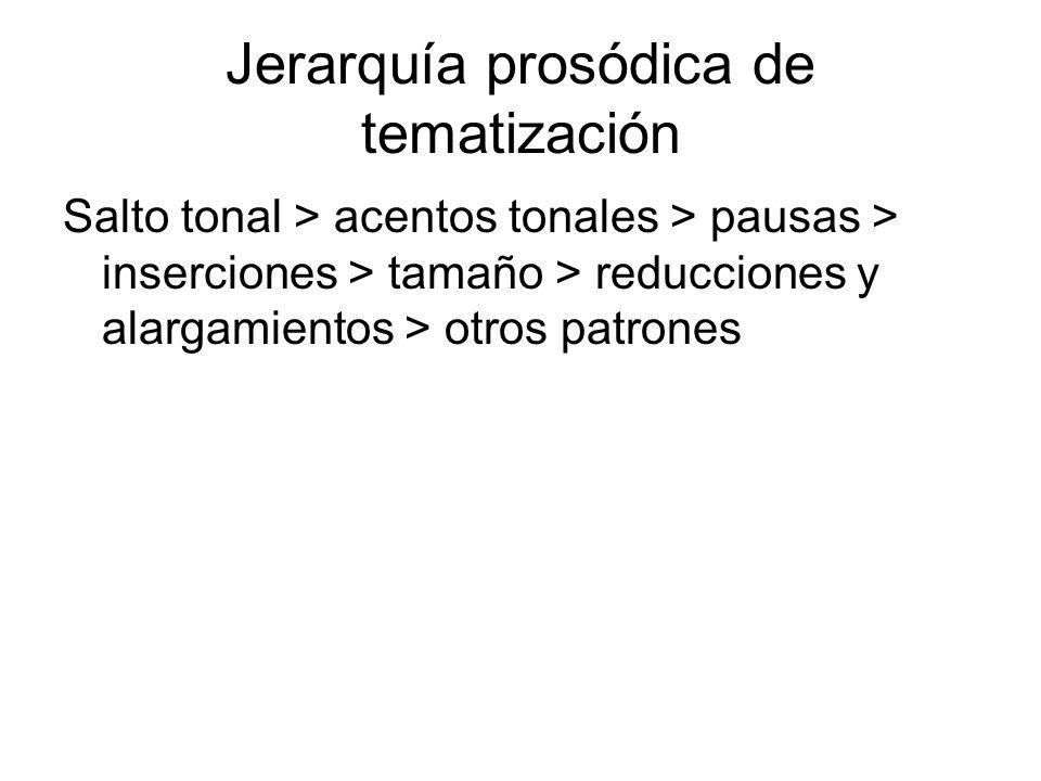 Jerarquía prosódica de tematización