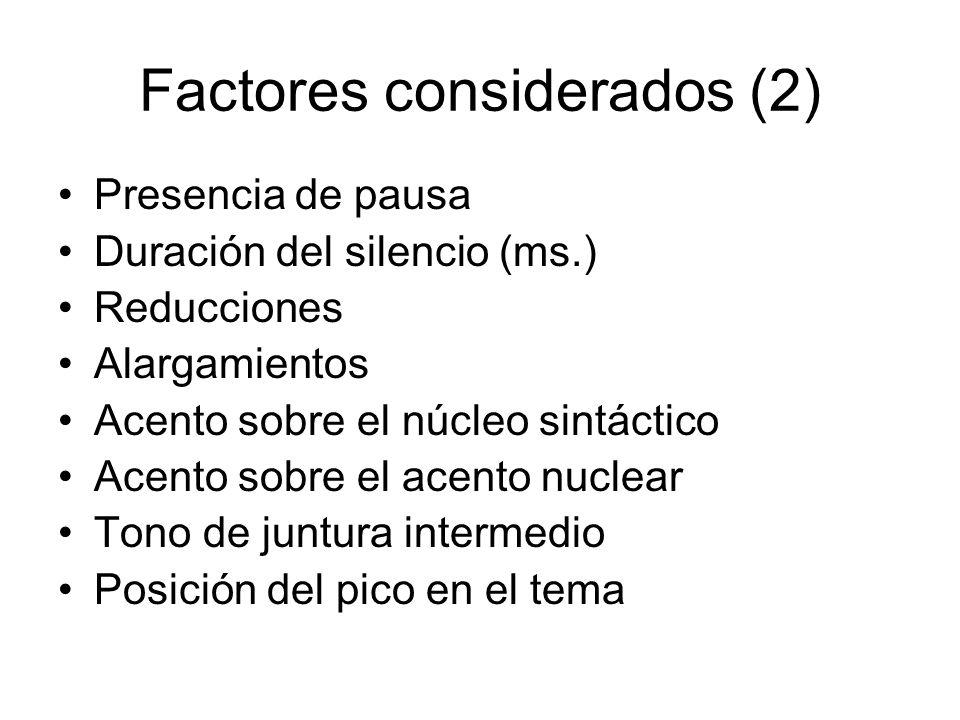 Factores considerados (2)
