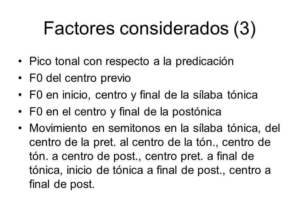 Factores considerados (3)