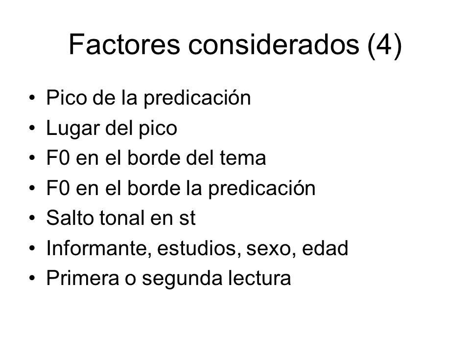 Factores considerados (4)