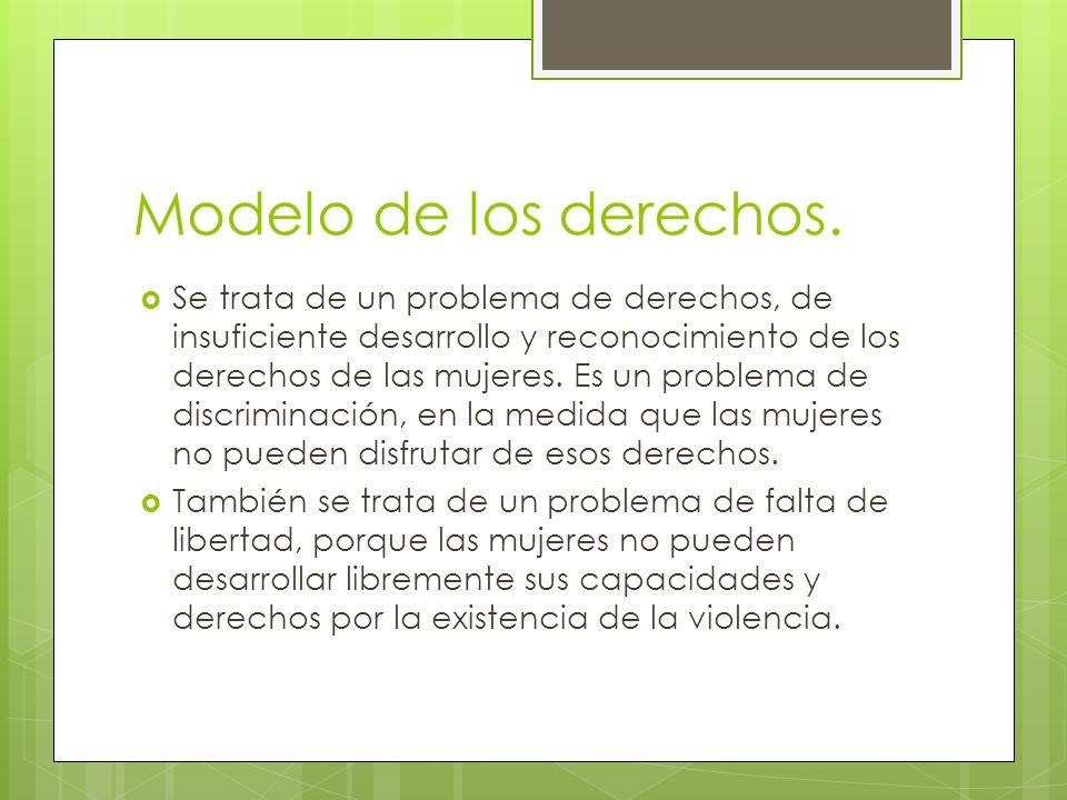 Modelo de los derechos.