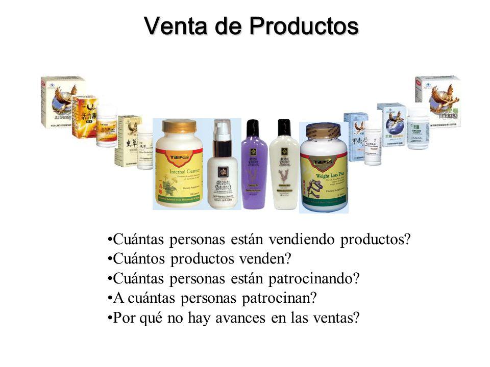 Venta de Productos Cuántas personas están vendiendo productos