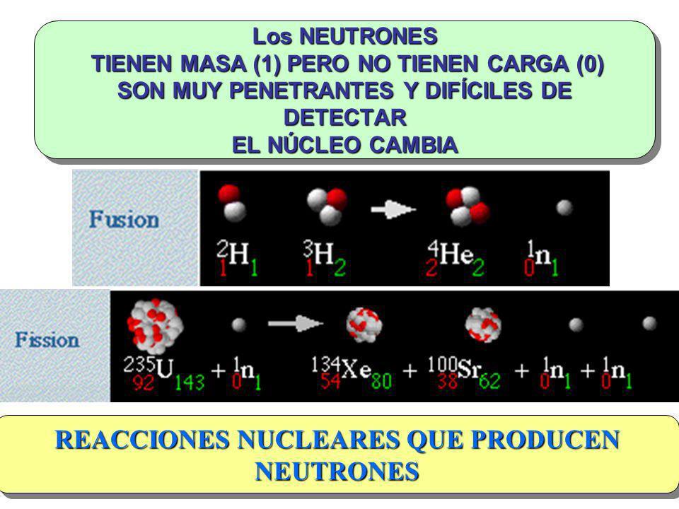 REACCIONES NUCLEARES QUE PRODUCEN NEUTRONES
