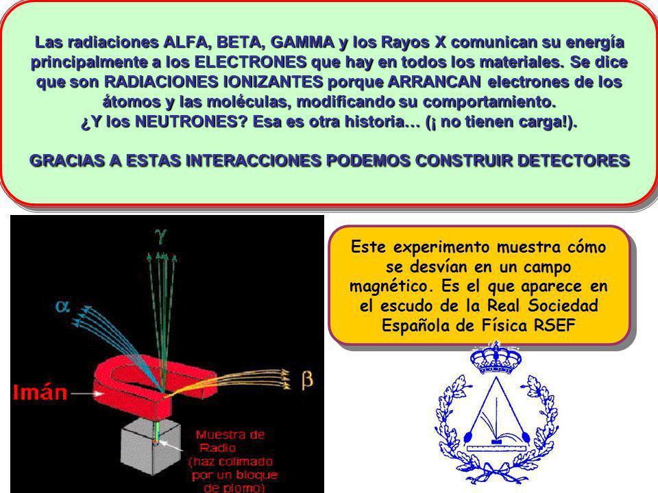 Las radiaciones ALFA, BETA, GAMMA y los Rayos X comunican su energía principalmente a los ELECTRONES que hay en todos los materiales. Se dice que son RADIACIONES IONIZANTES porque ARRANCAN electrones de los átomos y las moléculas, modificando su comportamiento. ¿Y los NEUTRONES Esa es otra historia… (¡ no tienen carga!). GRACIAS A ESTAS INTERACCIONES PODEMOS CONSTRUIR DETECTORES