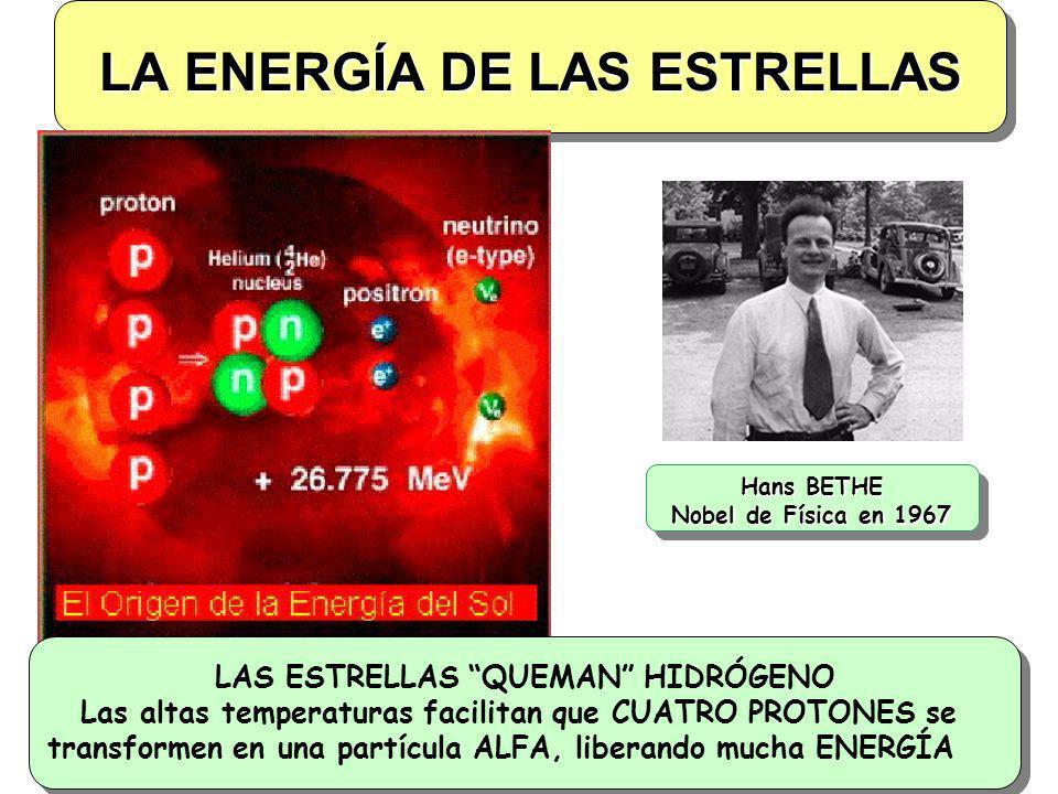 LA ENERGÍA DE LAS ESTRELLAS