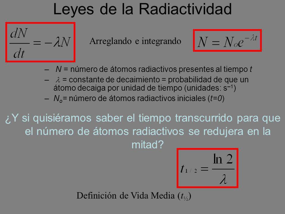 Leyes de la Radiactividad