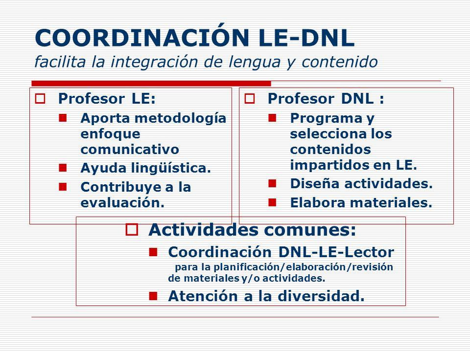 COORDINACIÓN LE-DNL facilita la integración de lengua y contenido