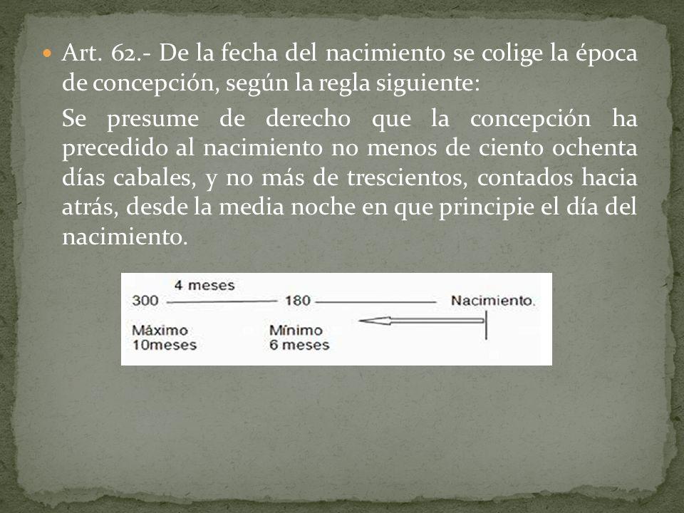 Art. 62.- De la fecha del nacimiento se colige la época de concepción, según la regla siguiente: