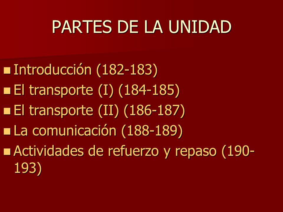 PARTES DE LA UNIDAD Introducción (182-183) El transporte (I) (184-185)
