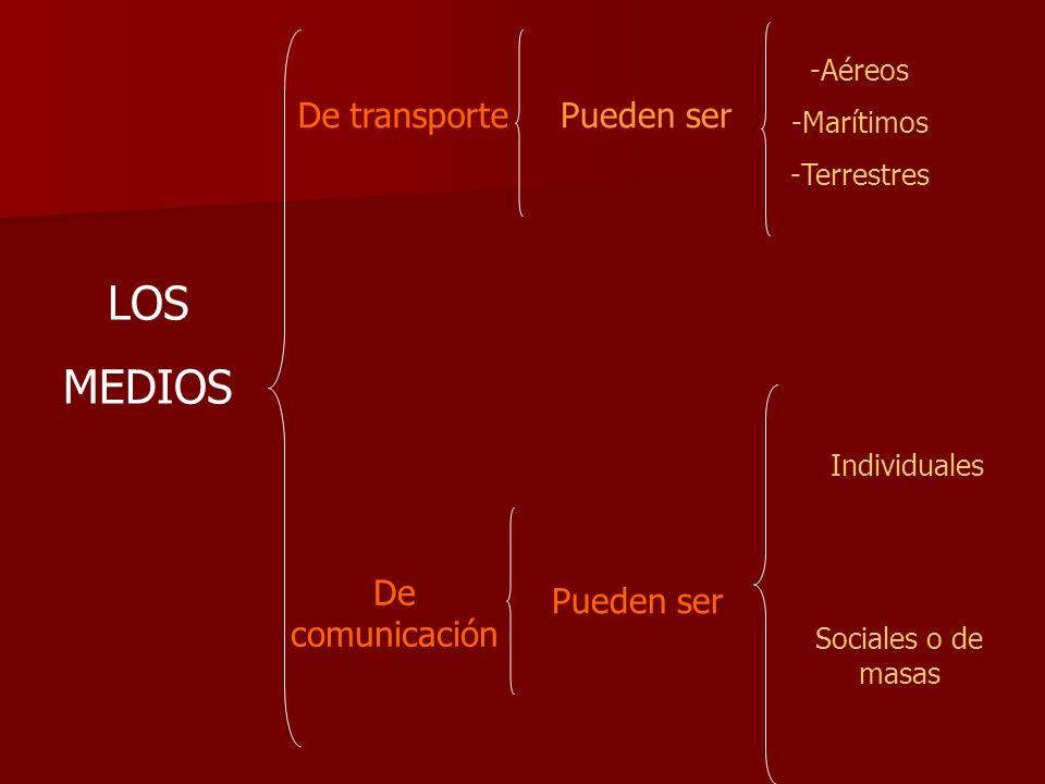LOS MEDIOS De transporte Pueden ser De comunicación Pueden ser Aéreos
