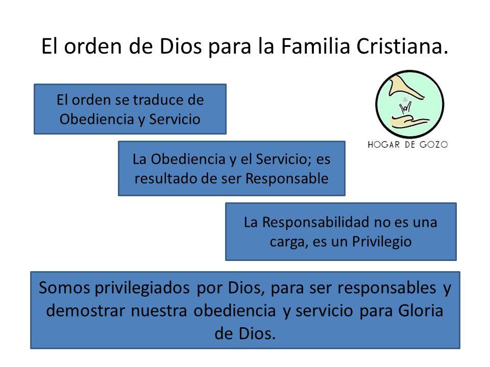 El orden de Dios para la Familia Cristiana.