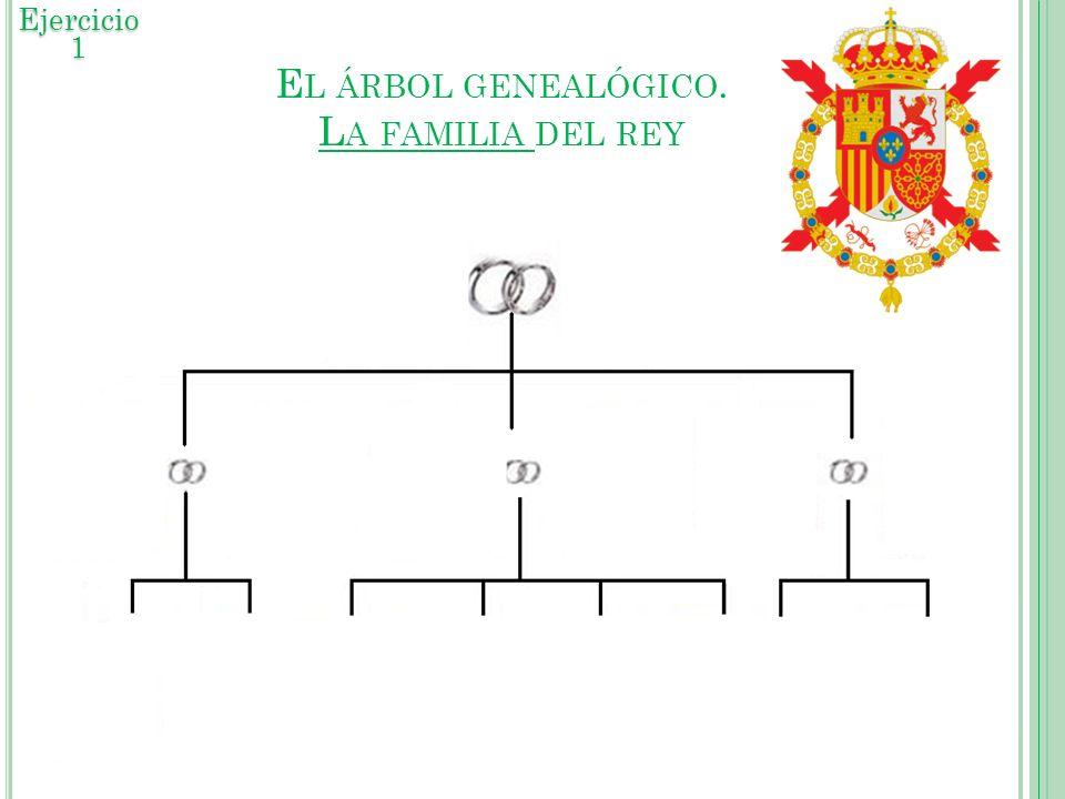 El árbol genealógico. La familia del rey