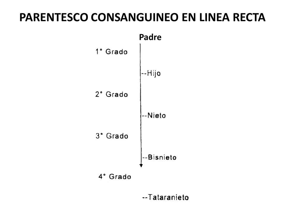 PARENTESCO CONSANGUINEO EN LINEA RECTA