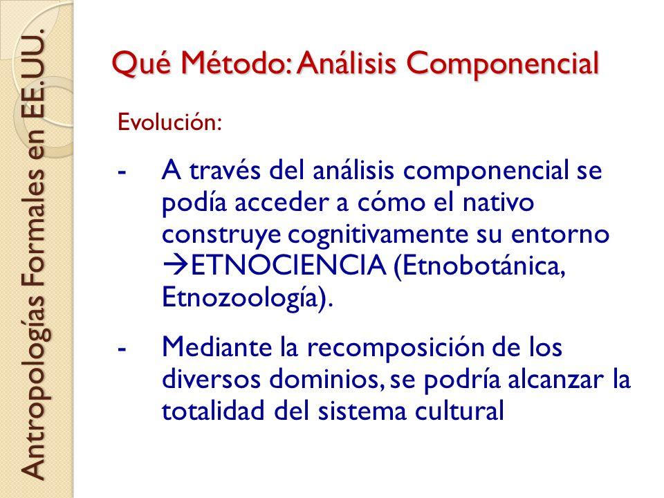 Qué Método: Análisis Componencial