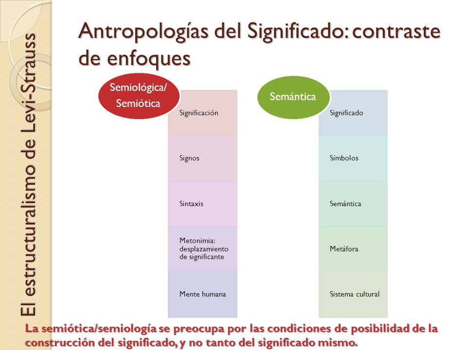 Antropologías del Significado: contraste de enfoques