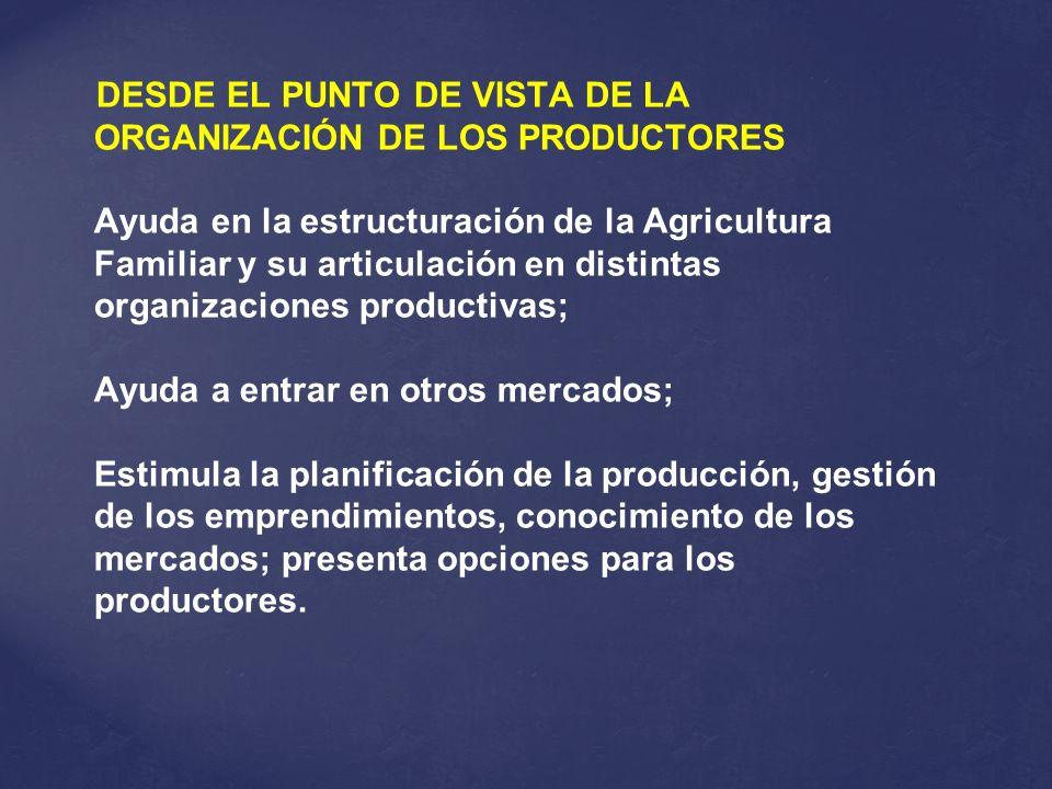 DESDE EL PUNTO DE VISTA DE LA ORGANIZACIÓN DE LOS PRODUCTORES Ayuda en la estructuración de la Agricultura Familiar y su articulación en distintas organizaciones productivas; Ayuda a entrar en otros mercados; Estimula la planificación de la producción, gestión de los emprendimientos, conocimiento de los mercados; presenta opciones para los productores.