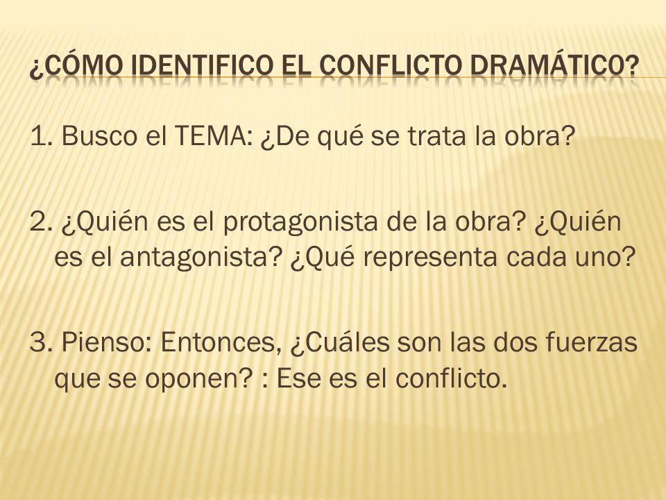 ¿Cómo identifico el conflicto dramátic0