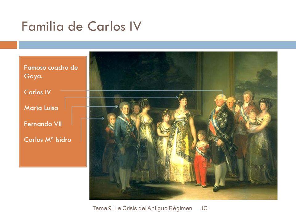 Familia de Carlos IV Famoso cuadro de Goya. Carlos IV María Luisa