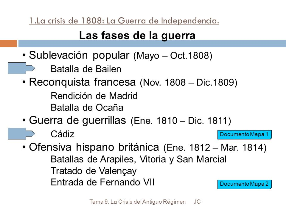 1.La crisis de 1808: La Guerra de Independencia.