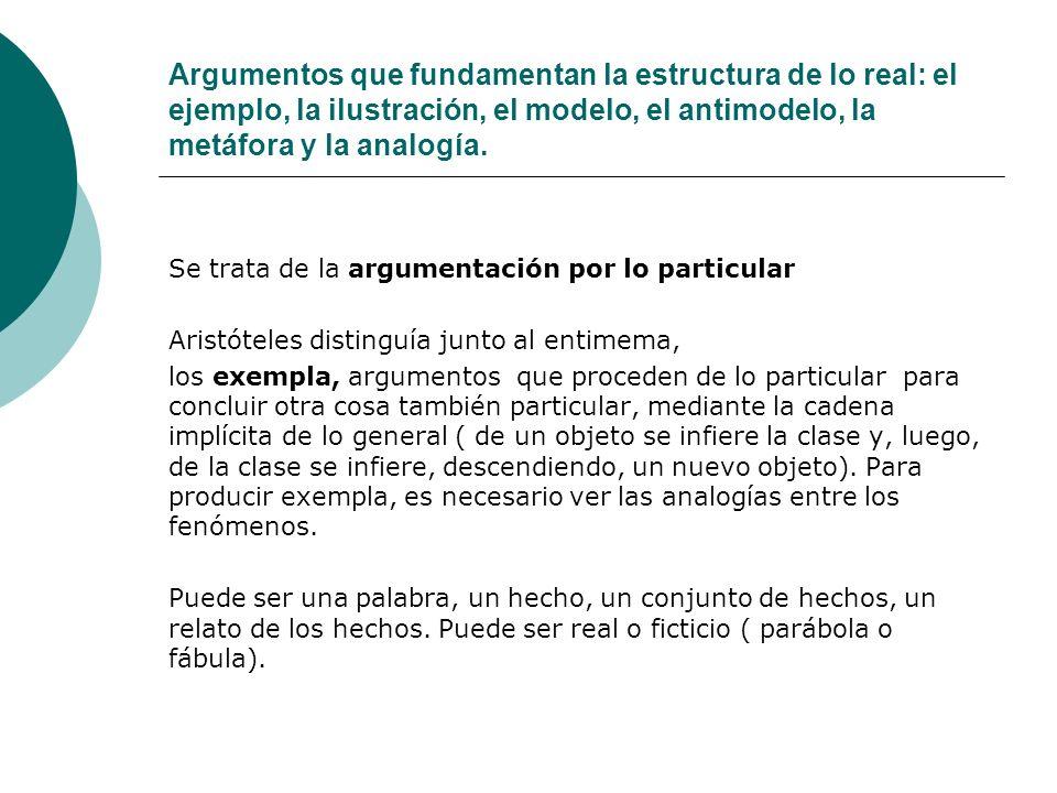Argumentos que fundamentan la estructura de lo real: el ejemplo, la ilustración, el modelo, el antimodelo, la metáfora y la analogía.