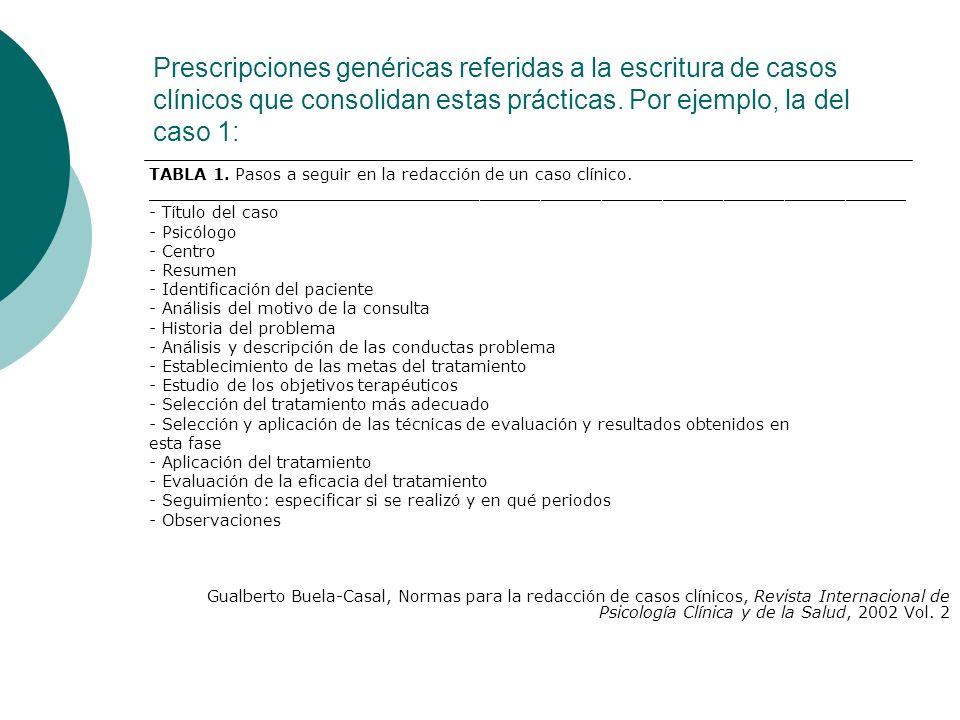Prescripciones genéricas referidas a la escritura de casos clínicos que consolidan estas prácticas. Por ejemplo, la del caso 1: