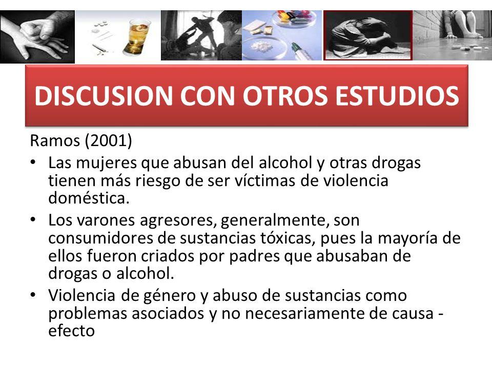 DISCUSION CON OTROS ESTUDIOS