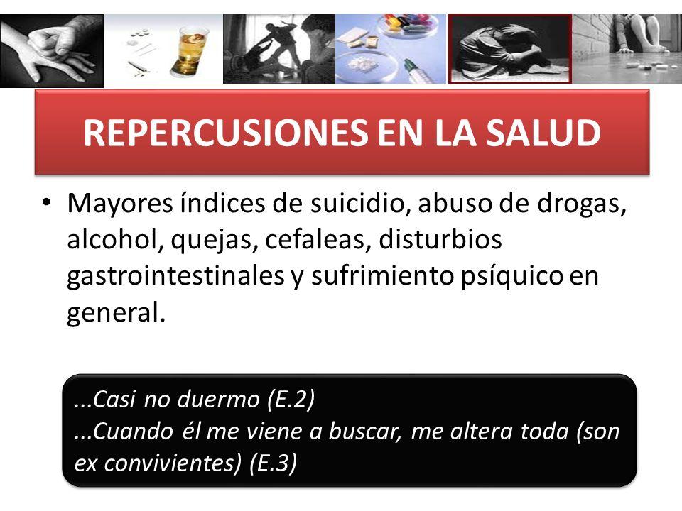REPERCUSIONES EN LA SALUD