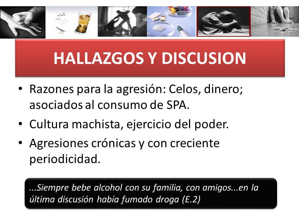 HALLAZGOS Y DISCUSION Razones para la agresión: Celos, dinero; asociados al consumo de SPA. Cultura machista, ejercicio del poder.