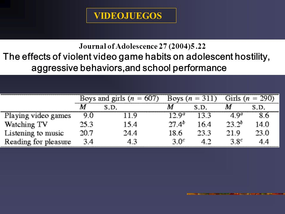 VIDEOJUEGOS Journal of Adolescence 27 (2004)5 .22.