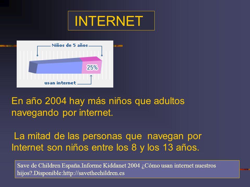 INTERNET En año 2004 hay más niños que adultos navegando por internet.