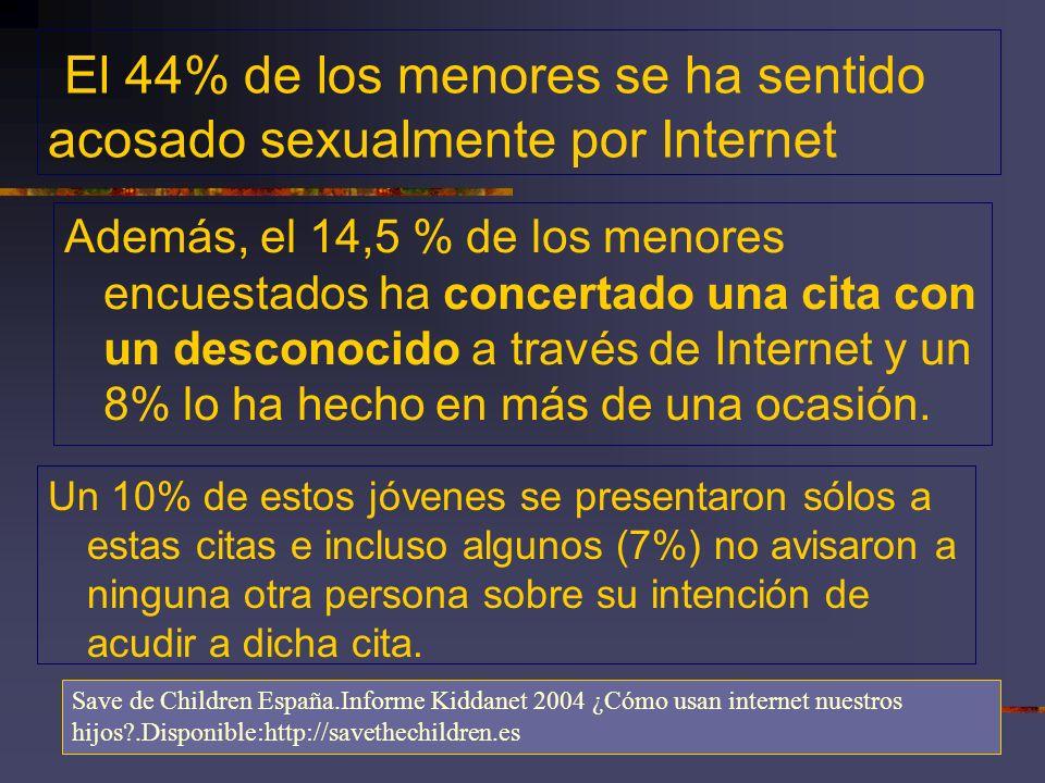 El 44% de los menores se ha sentido acosado sexualmente por Internet