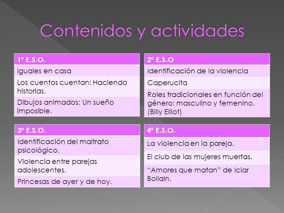 Contenidos y actividades