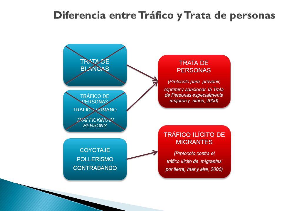 Diferencia entre Tráfico y Trata de personas