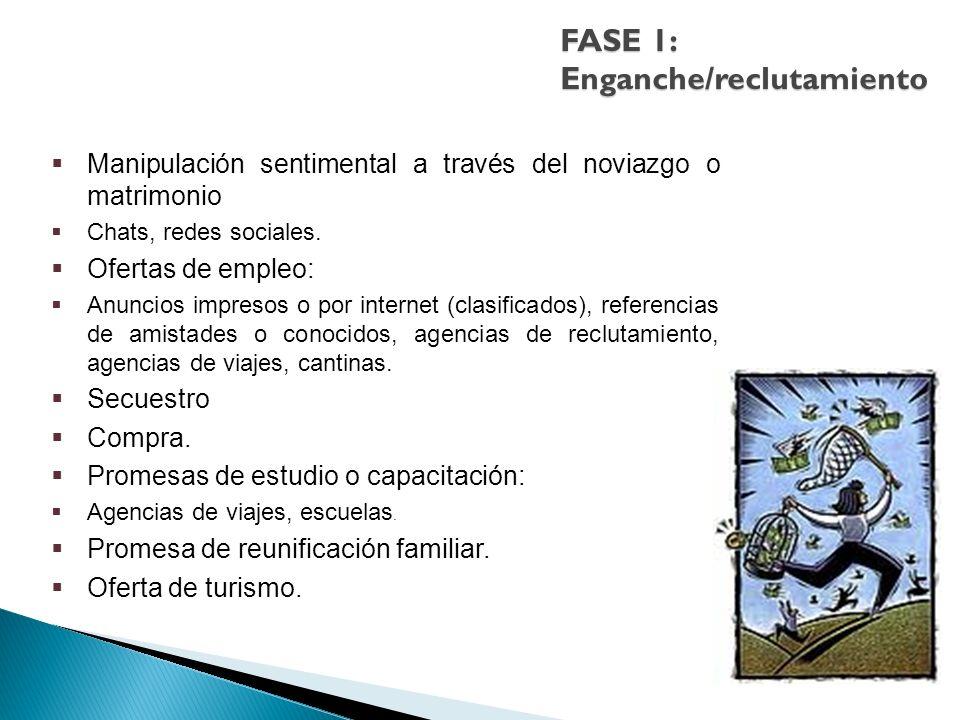 FASE 1: Enganche/reclutamiento