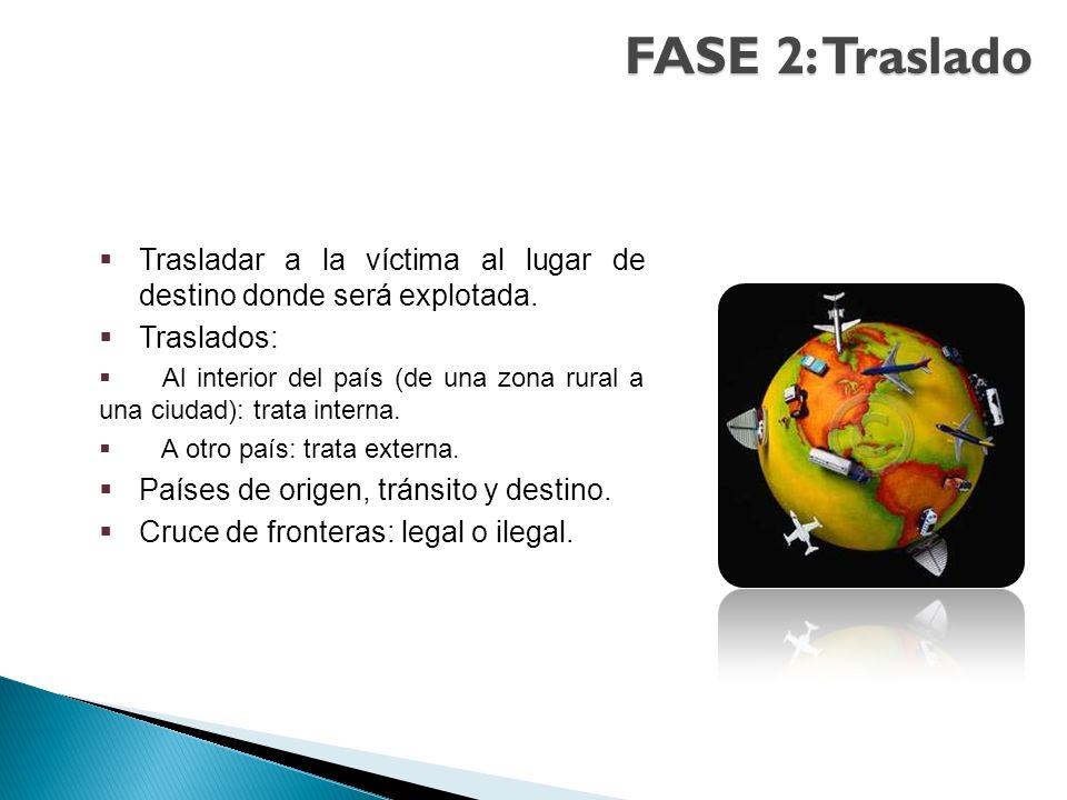 FASE 2: Traslado Trasladar a la víctima al lugar de destino donde será explotada. Traslados: