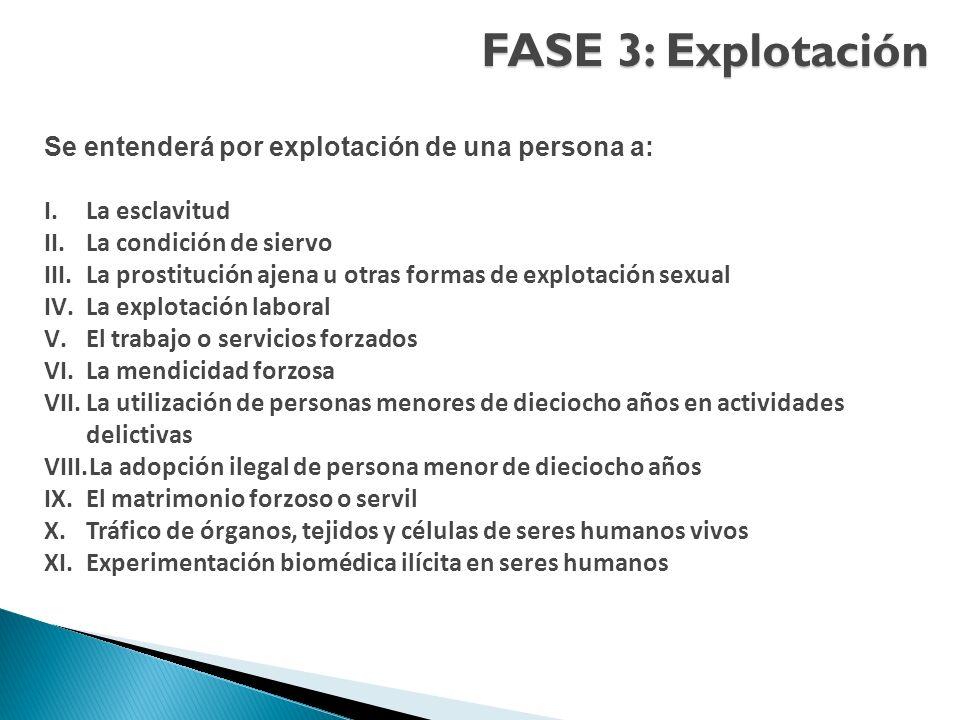 FASE 3: Explotación Se entenderá por explotación de una persona a: