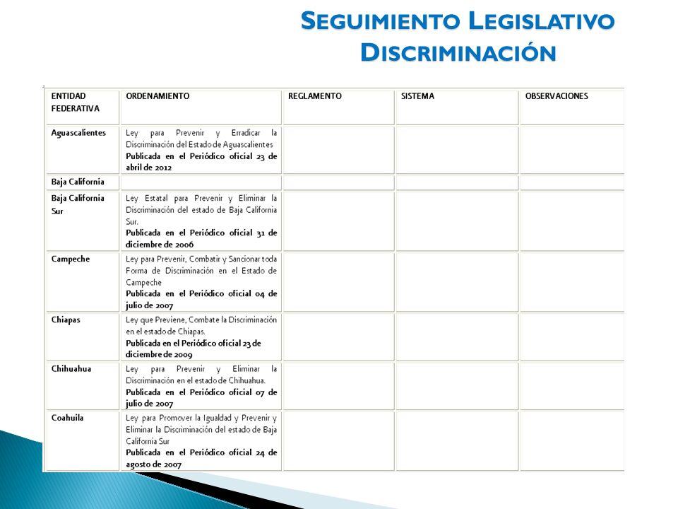 Seguimiento Legislativo Discriminación