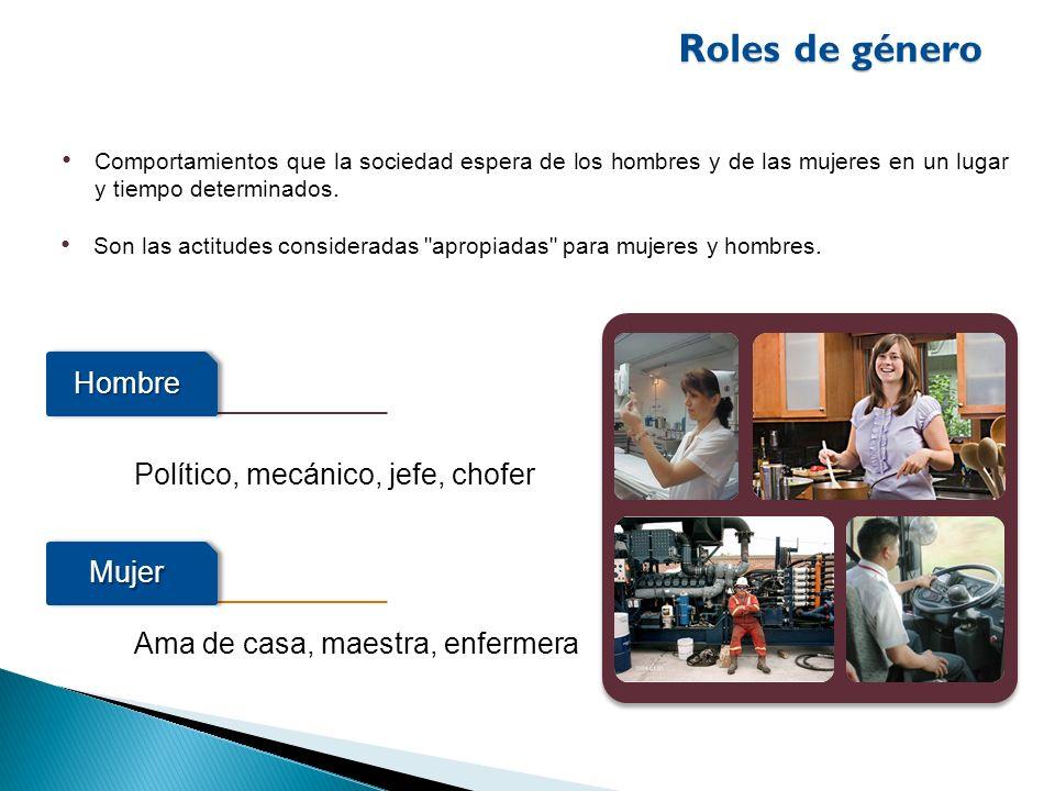 Roles de género Hombre Político, mecánico, jefe, chofer Mujer