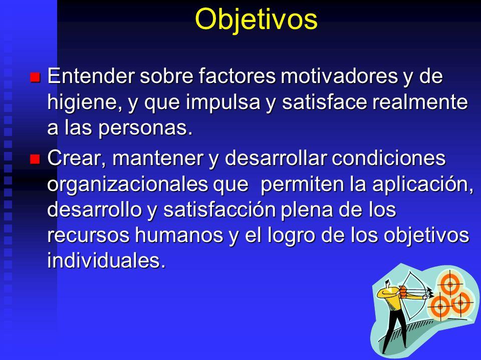 Objetivos Entender sobre factores motivadores y de higiene, y que impulsa y satisface realmente a las personas.
