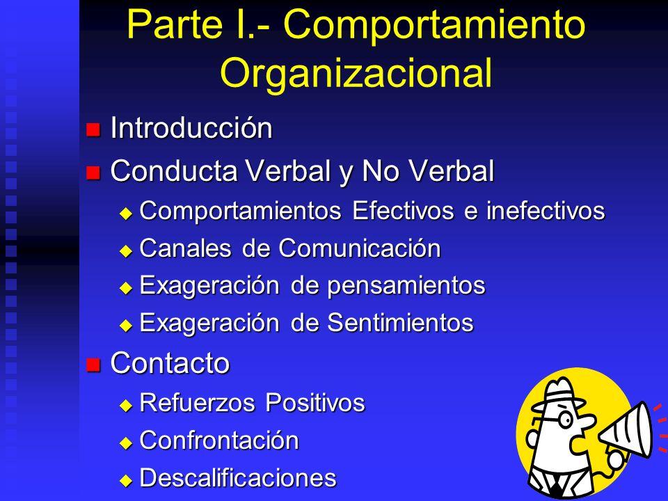 Parte I.- Comportamiento Organizacional