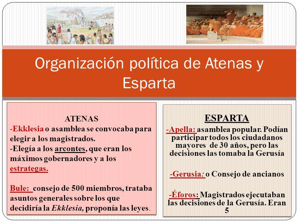 Organización política de Atenas y Esparta