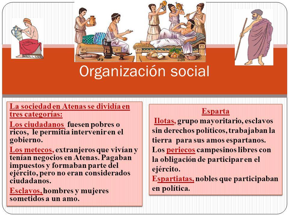 Organización social La sociedad en Atenas se dividía en tres categorías: