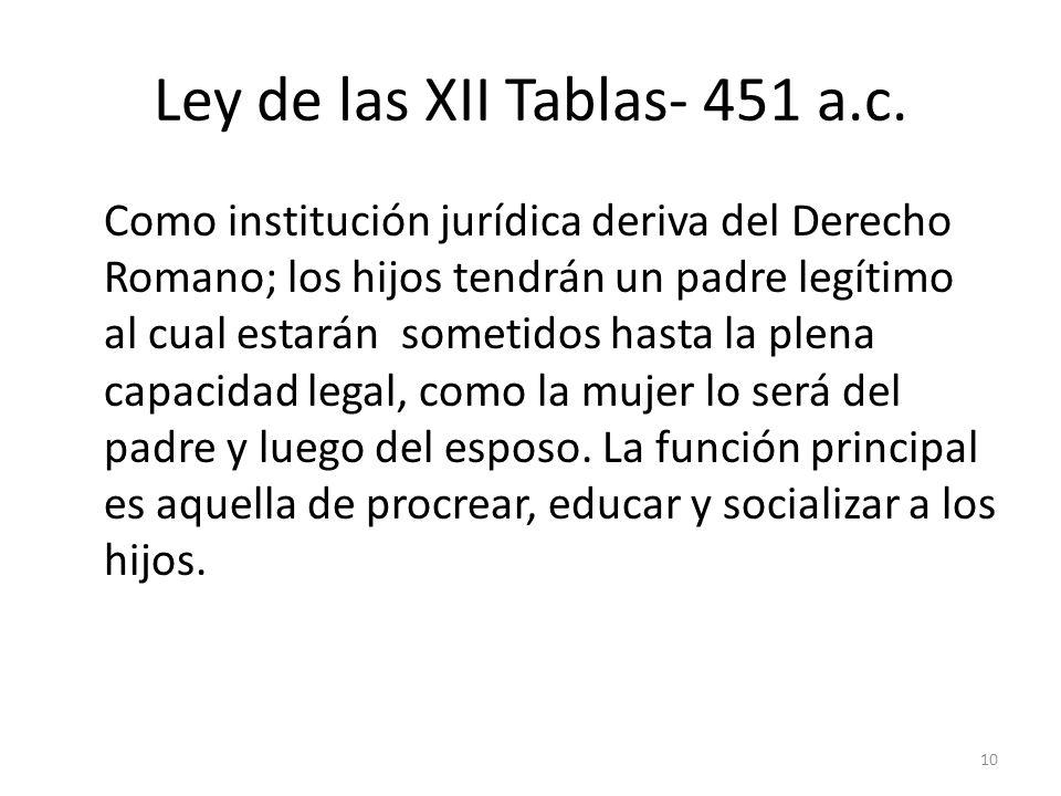 Ley de las XII Tablas- 451 a.c.