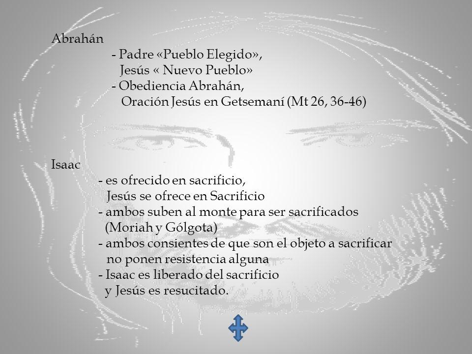 Abrahán - Padre «Pueblo Elegido», Jesús « Nuevo Pueblo» - Obediencia Abrahán, Oración Jesús en Getsemaní (Mt 26, 36-46)
