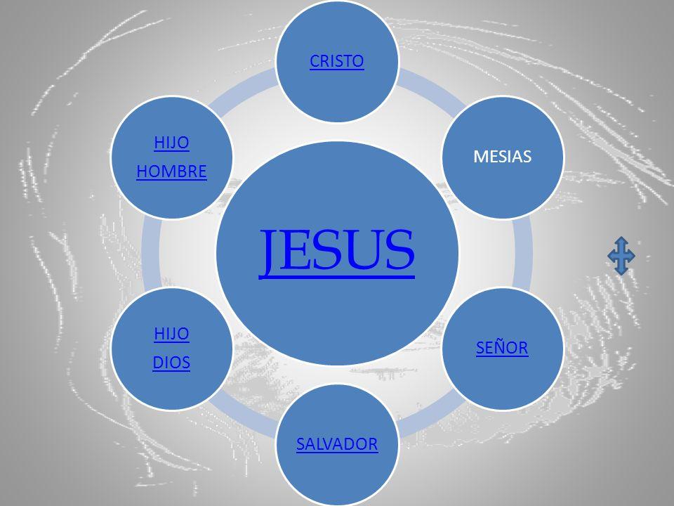 JESUS CRISTO MESIAS SEÑOR SALVADOR DIOS HIJO HOMBRE