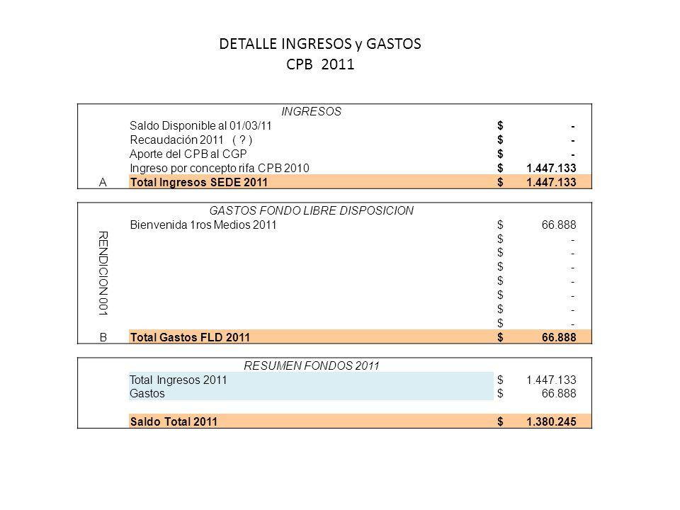 DETALLE INGRESOS y GASTOS CPB 2011