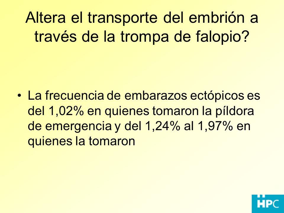 Altera el transporte del embrión a través de la trompa de falopio