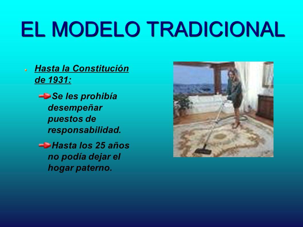 EL MODELO TRADICIONAL Hasta la Constitución de 1931: