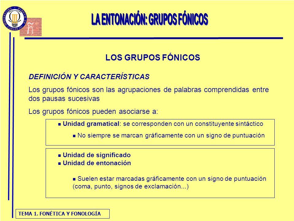 LA ENTONACIÓN: GRUPOS FÓNICOS